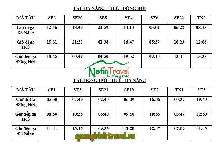 Bảng giờ tàu Đà Nẵng - Huế - Đồng Hới