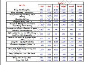 Bảng giá thuê xe Du lịch Quảng Bình 2015