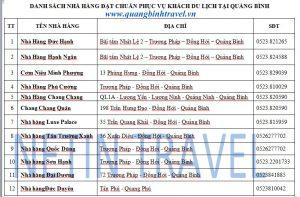 Danh sách các Nhà hàng Quảng Bình đạt chuẩn phục vụ khách Du lịch
