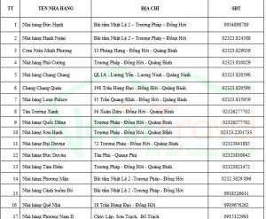 20 nhà hàng Quảng Bình đạt chuẩn phục vụ khách du lịch